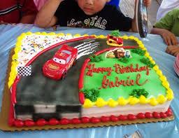 http://tbn1.google.com/images?q=tbn:Q8ld26Nb6lxWFM:http://blog.fachisthers.com/UserFiles/image/Nov%25202007/Birthday%2520Cake.jpg