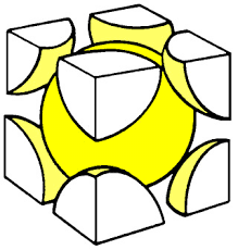 As you can see, each corner contains one eighth of a sphere IN ADDITION TO an unshared atom in the middle of the cube.