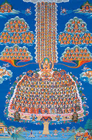 field of merit, guru yoga, je tsonghapa, offering to the spiritual guide, puja, chanted prayers